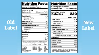 Nutritional Labeling Laboratory Michigan